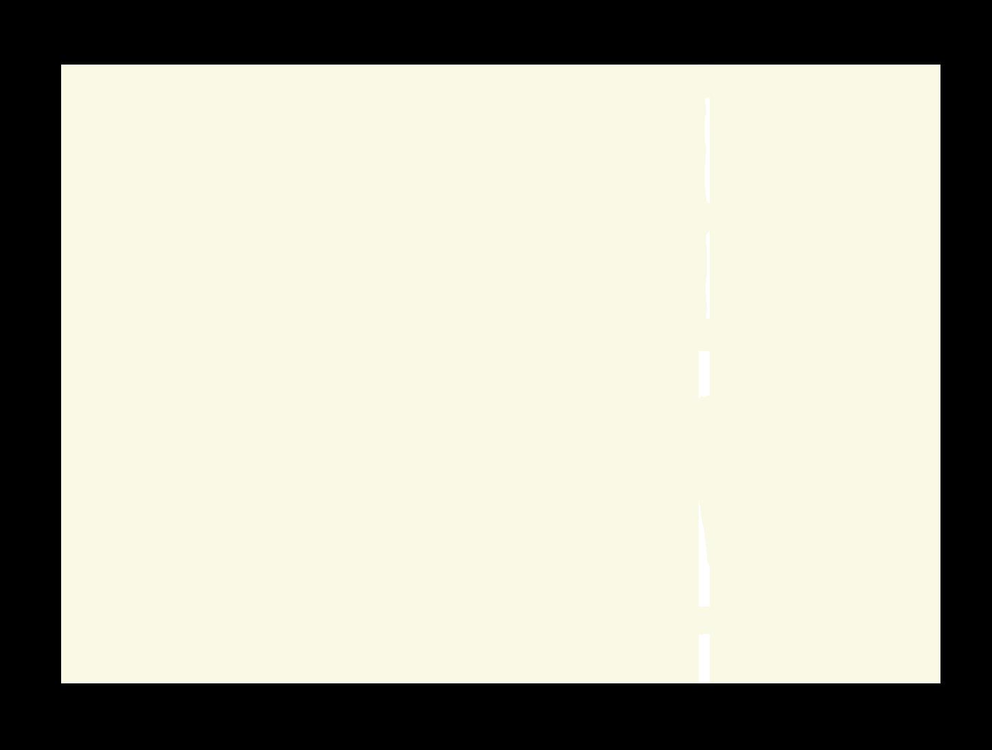 Secret Cellar Bourbon Barrell Stout Logo - Stanley Park Brewing